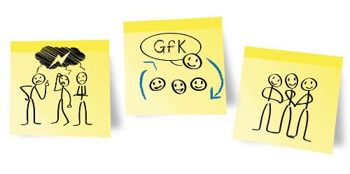 GfK-gewaltfreie_Kommunikation